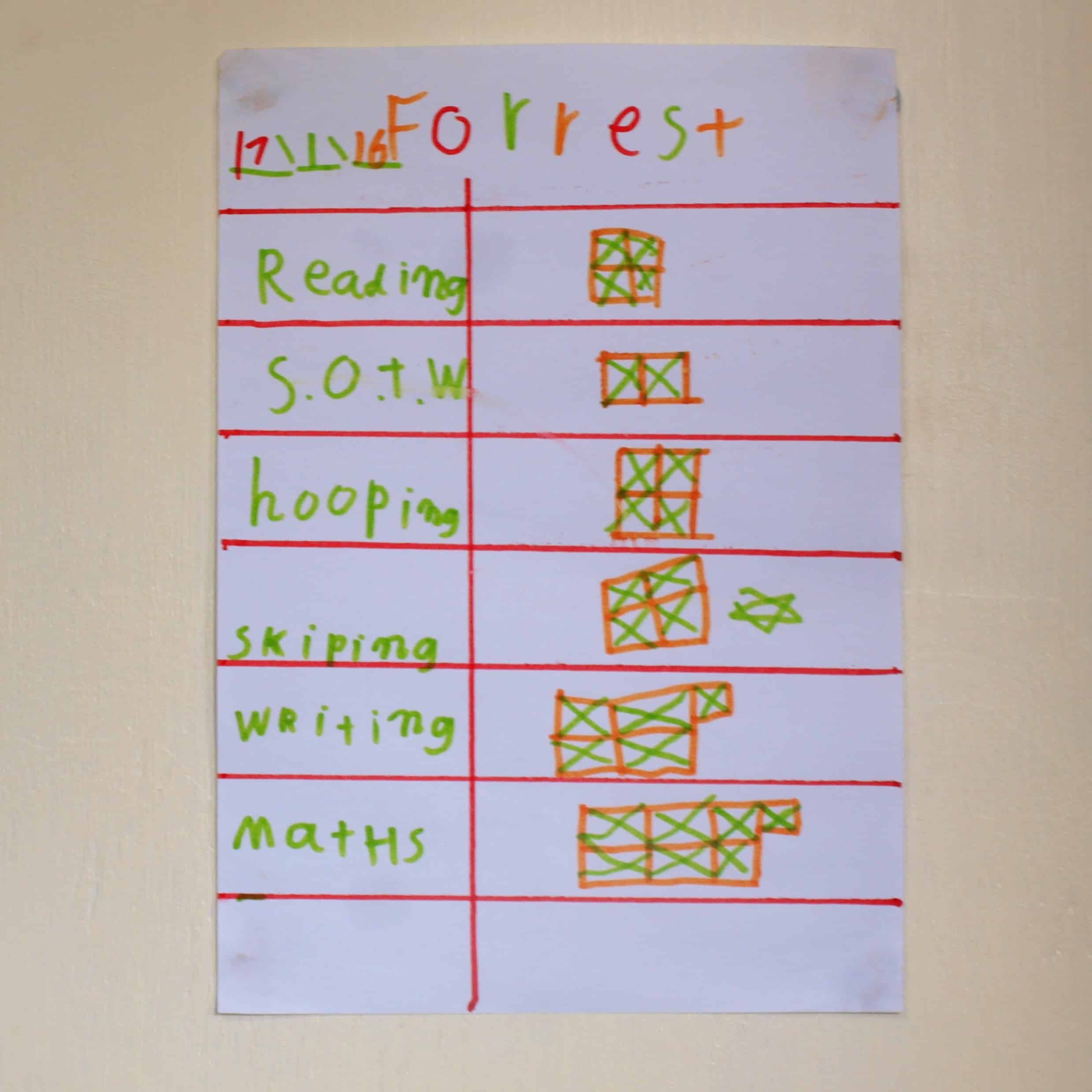 Weekly homeschooling work list/schedule - Fearless Homeschool